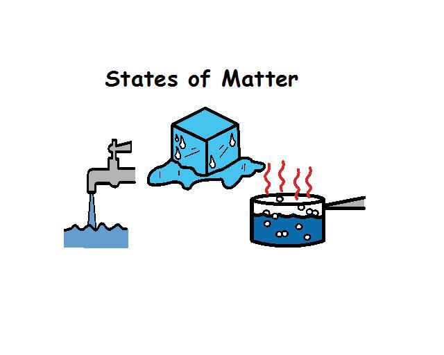 Sates of matter