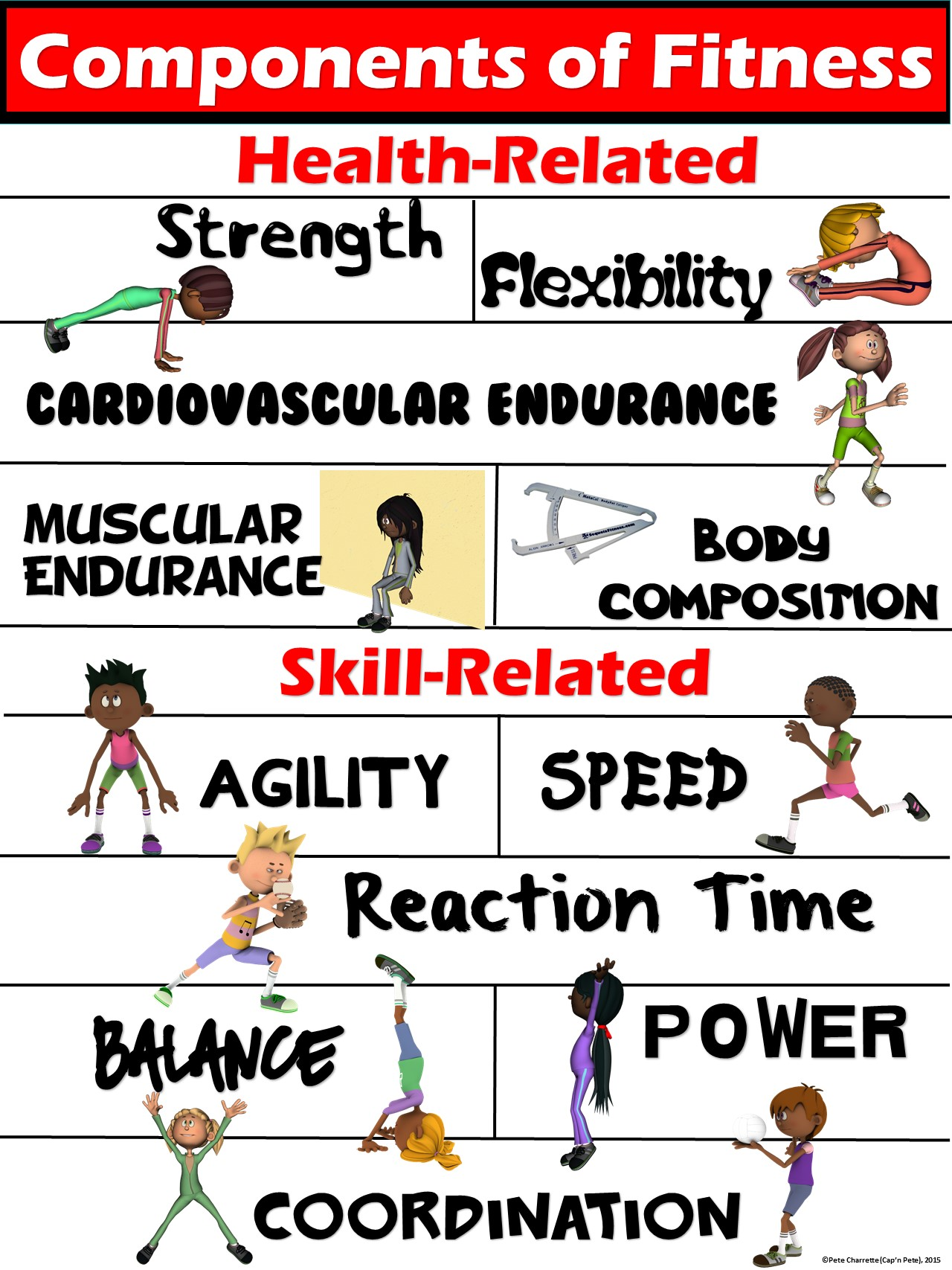 Topic 6 measurement & evaluation of human performance ppt video.