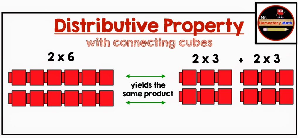 Multiplication Associative Property Of Multiplication Worksheets – Distributive Property of Multiplication Worksheets 6th Grade
