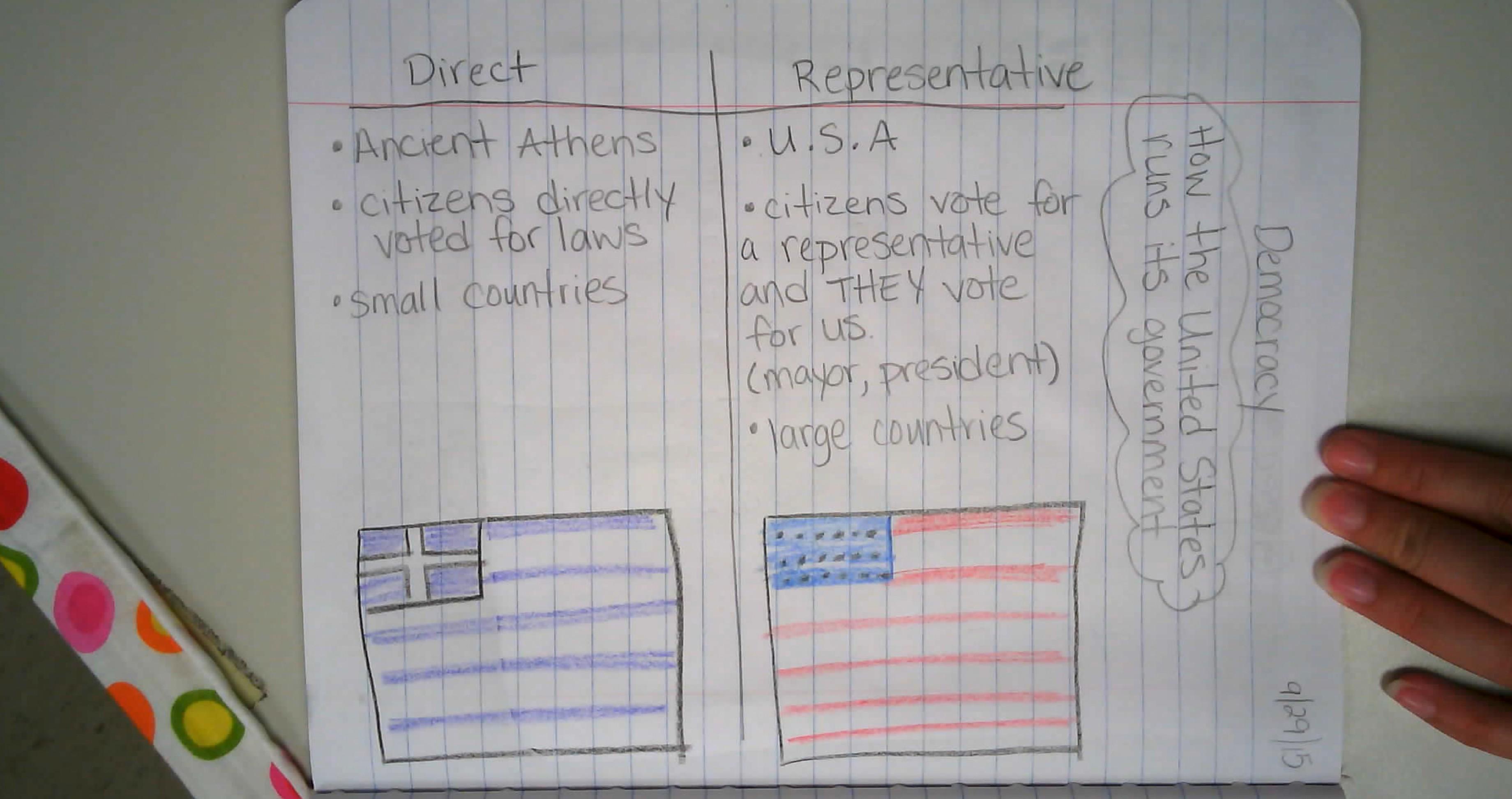 Perfect Ixl Com 3rd Grade Ideas - Math Worksheets - modopol.com